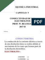 Conductividad de los electrolitos
