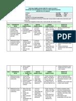 RPS IKD 211 Kimia Dasar (1)
