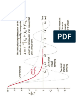 Critical damping.pdf