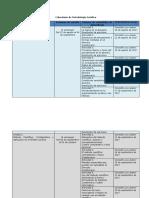 Cg Calendario Metodologiajuridica
