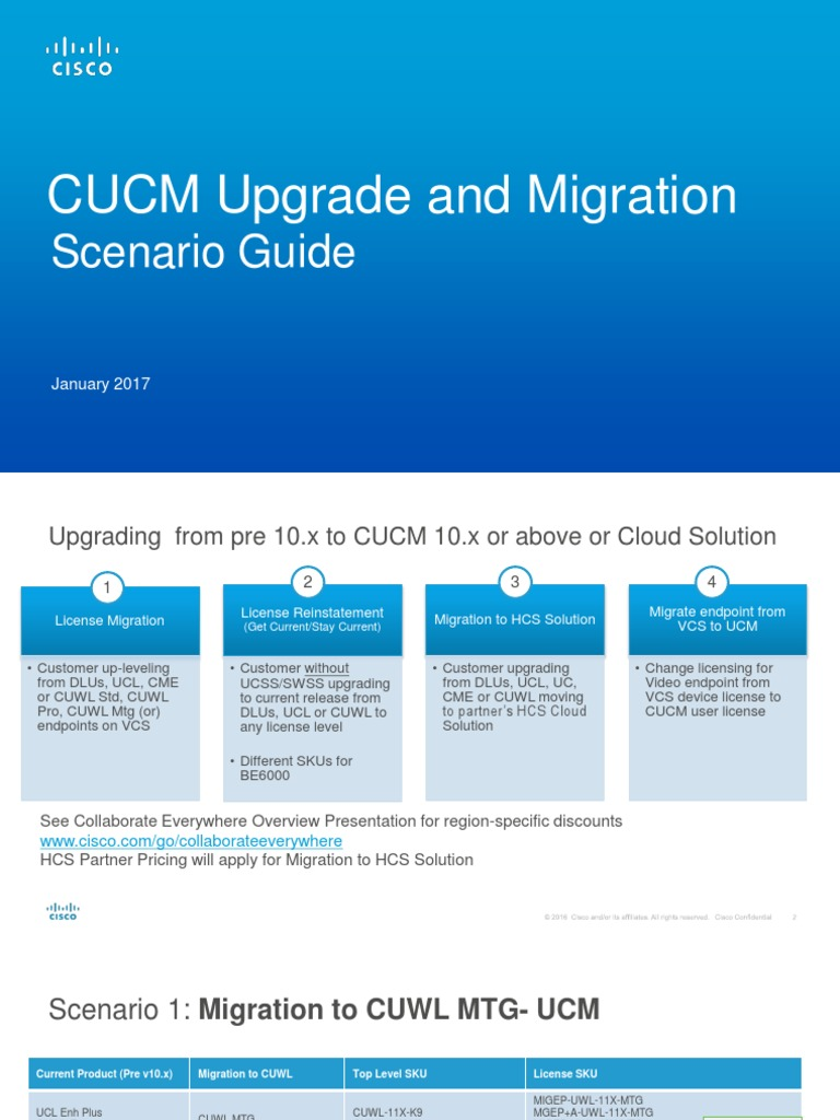 Cucm Upgrade Migration Scenario Guide | Cisco Systems