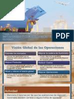 SUBCOMPETENCIA 1 TEMA 2 Estrategia de Operaciones en Un Entorno Global Cap 2