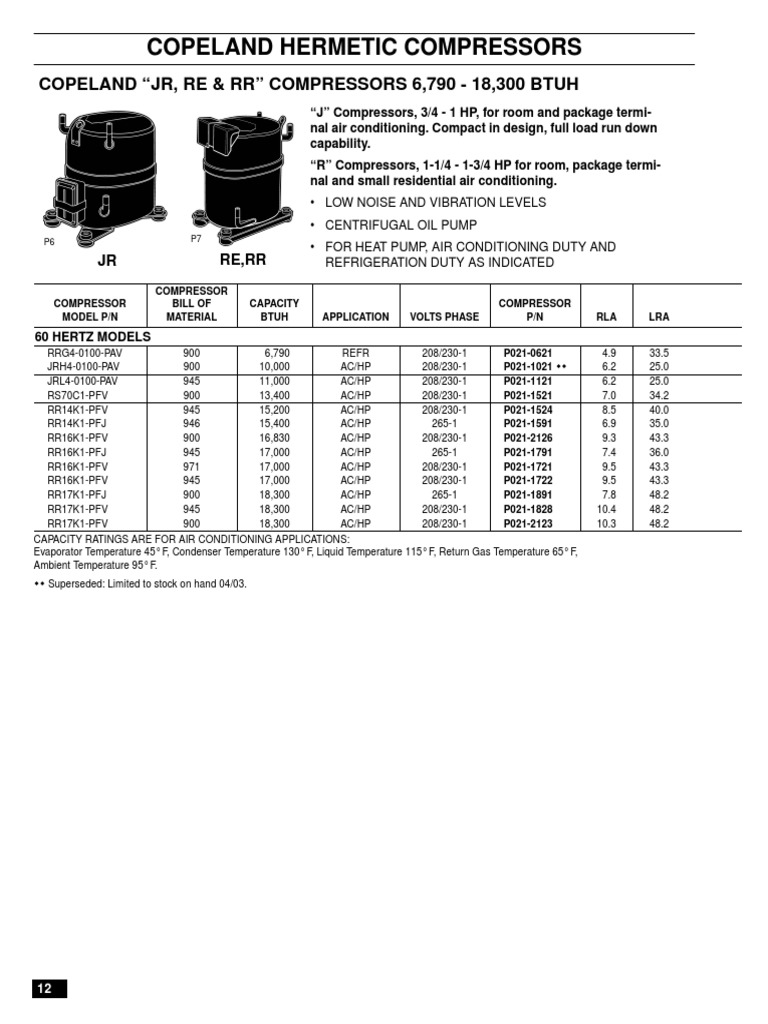 Copeland Compressors Jr,Re,Rr,Cr,Ct,Zr,Zrt,Br   Air