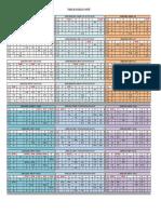 Tabela Anti-LGI 1.pdf