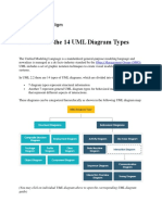 UML Learning Plan