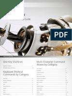 Autodesk Inventor, Shortcut Key Guide