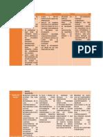Instrumentos de Evaluación Con Mis Ejemplos - Sin Terminar