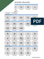 20_1287215298_foneticka_abeceda_pdf_001