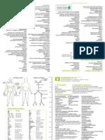 Vouwkaartje Anamnese en Lichamelijk Onderzoek