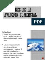 Funciones de La Aviacion Comercial