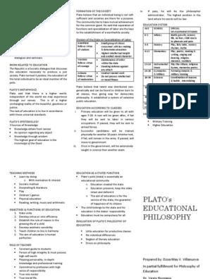 Plato Plato Epistemology