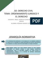 Tema 00 - Ordenamiento Juridico