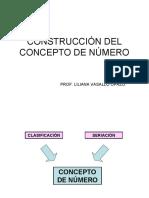Construcción del concepto de Número