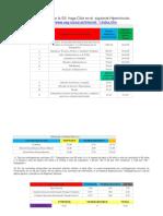 Bases de Cotización 2016 Ss