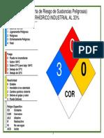 Ácido Clorhídrico Nfpa 7