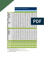 Tabla39.pdf