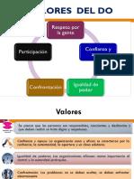 2Unidad I - Valores - Términos Básicos Del DO (1)