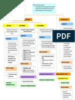 Planificación Anual Pastoral Gráfico