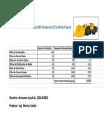 Costo de Filtros de Un Equipo LHD Scooptram ST14