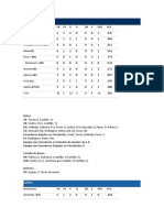 Partido de Beisbol Leones contra Caribes
