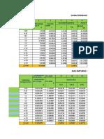Cálculo de GPM de Muestra de Gas - Ing de Gas