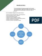 Resumen Principios Básicos de Consultoría
