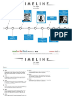itech 3100- civil rights timeline