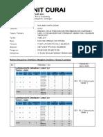 Minit Curai Bengkel Kerja Pengisian Data Saringan 1