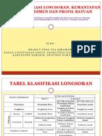 TABEL_KLASIFIKASI_LONGSORAN_KEMANTAPAN_L.pptx