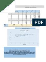 Jhon Dairo Sáchez_lab__Regresión y Correlación.