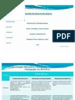 CUADRO_COMPARATIVO_(PRODUCTO5)