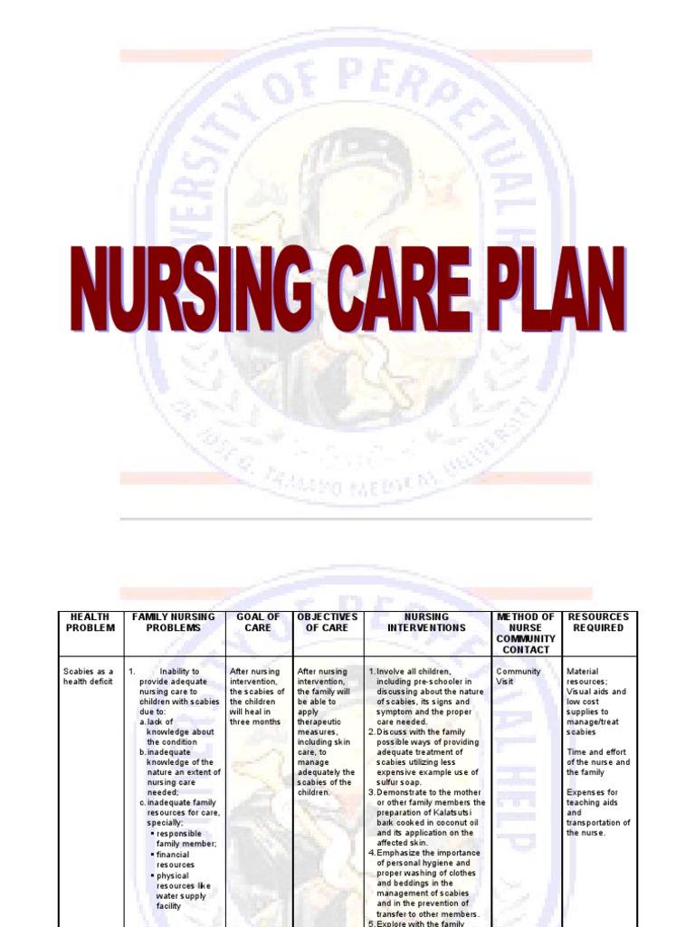 Nursing Care Plan Malnutrition Nursing