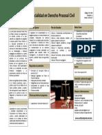 Especialidad en Der. Proc. Civil.pdf