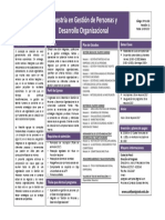 Maestría en Gestión de Personas y ......PDF