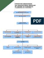 Struktur Org. 2015-2016