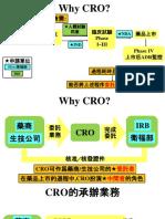 CRO的角色和世界排名