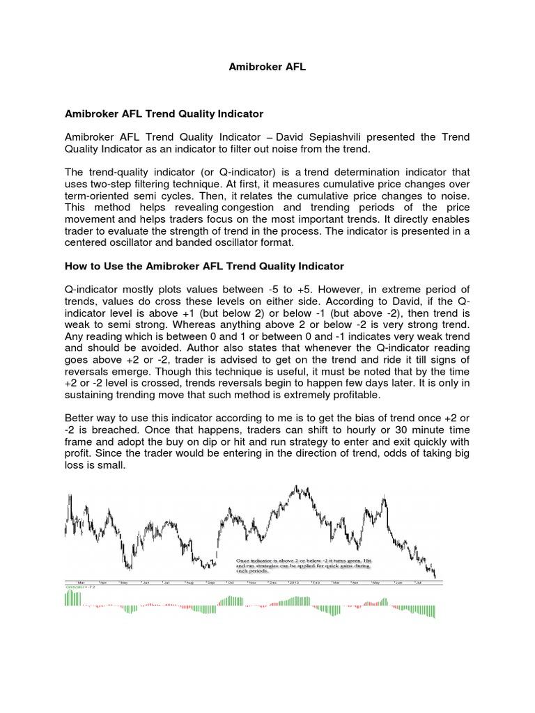 Latihan AFL | Order (Exchange) | Technical Analysis