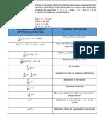 Ejercicio 7 Ecuaciones Diferenciales