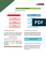 TEMA Y LA IDEA PRINCIPAL.docx