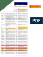 Matriz de Errores CFDI v33