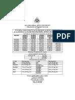 B.ED 1.5 & 2.5 YEAR.pdf