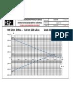 Pile Interaction Diagram 1000dia. 12.6mm 34 Nos (Vietnam)