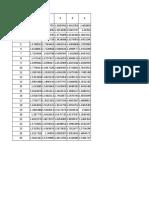 04- Variables Control Charts- Data