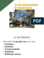 Sistema de Suspencion de Vehiculos
