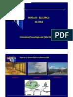 02 - Mercado Electrico JLL