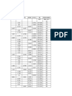 Calculation Survey (1)