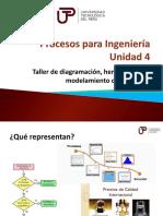 Procesos Para Ingenieria - Semana 14 (Unidad 4)