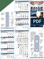 lampadas-automotivas-osram.pdf
