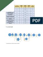 Modelo Pert Fase Final Metodos Deterministicos