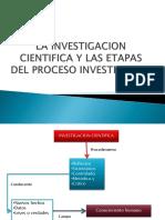 LA+INVESTIGACION+CIENTIFICA+Y+LAS+ETAPAS+DEL+PROCESO